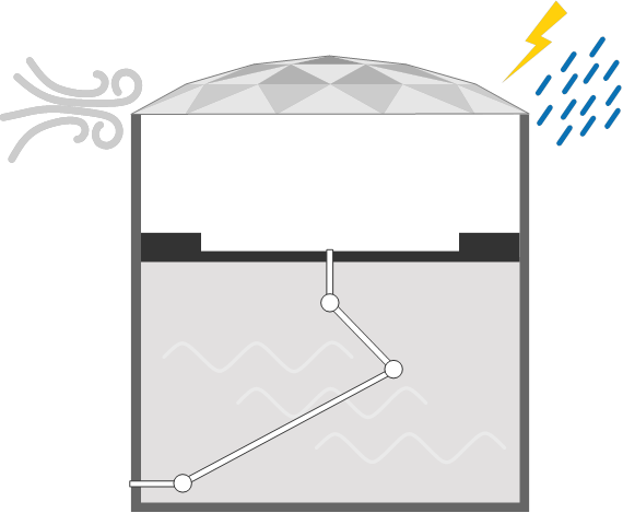 techos domos geodesicos