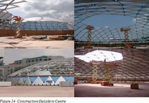 Geodesic aluminum dome roof