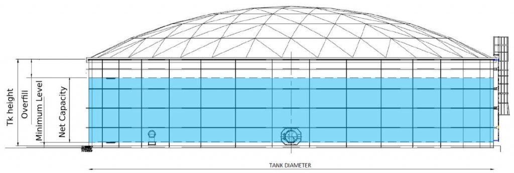 Tank storage capacity